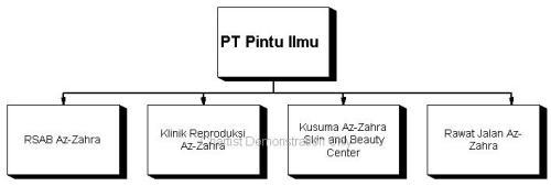 azzahraactual